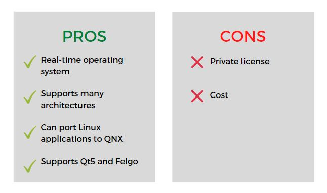 Embedded Operating System - QNX Comparison
