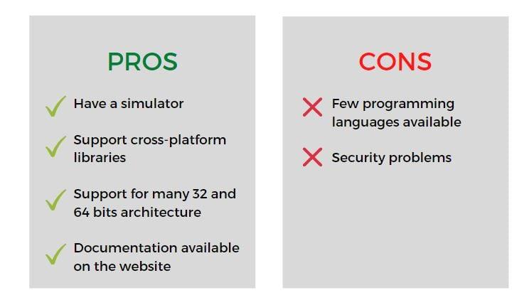 Embedded Operating System - VxWorks Comparison