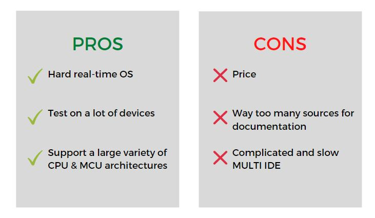 Embedded operating system - Integrity comparison