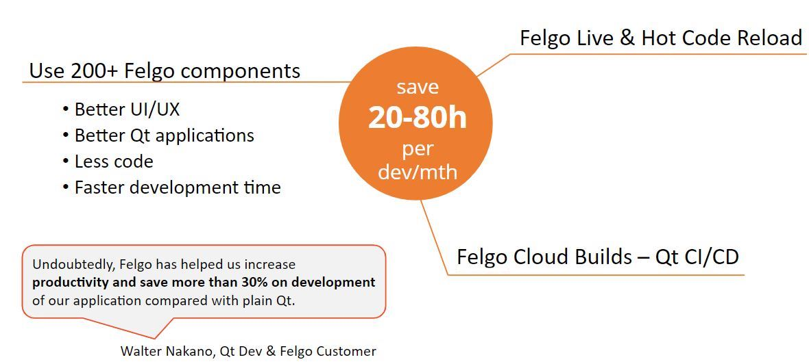 Benefits of Felgo