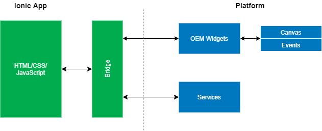 Frameworkcomparison-Inside the Frameworks