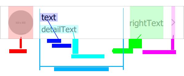 applistitem-anatomy